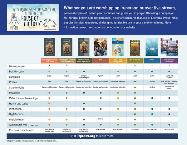 Liturgical Resources Comparison Chart